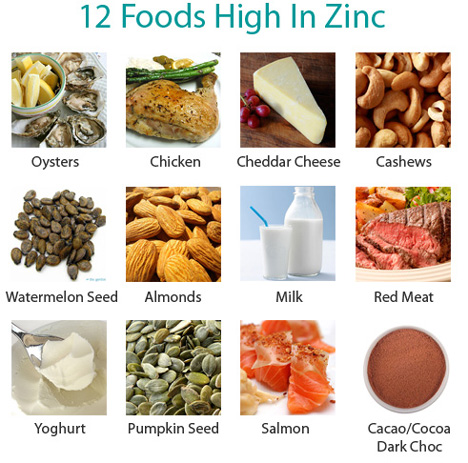 what does zinc do for a man body