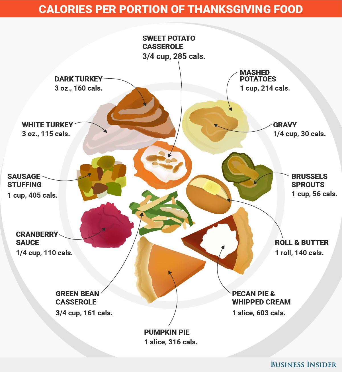 Healthy Food Serving Size Guide